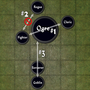 1 The Fighter And Cleric Are Flanking Ogre Because They Can Draw A Line To Each Other That Pes Through Opposite Sides Of